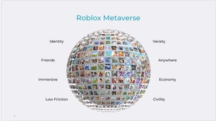 Metaverse概念图